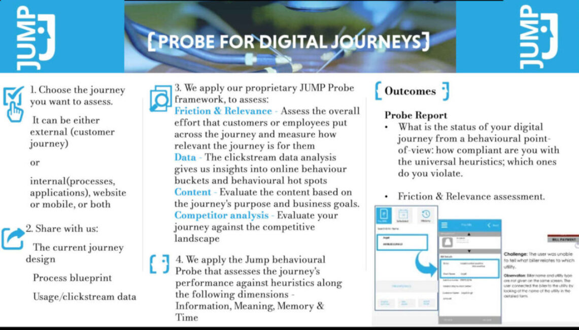 JUMP Probe For Digital Journeys