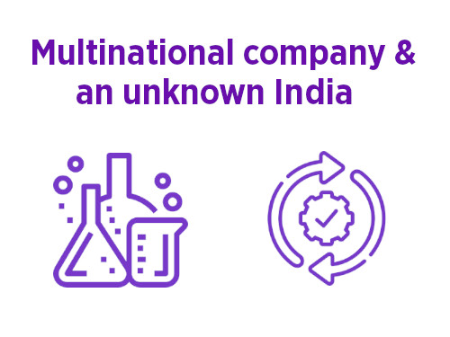 New to India     Limited knowhow of regional & cultural diversities within Talent pool in India     Product known, Employer not known in India     No local HR