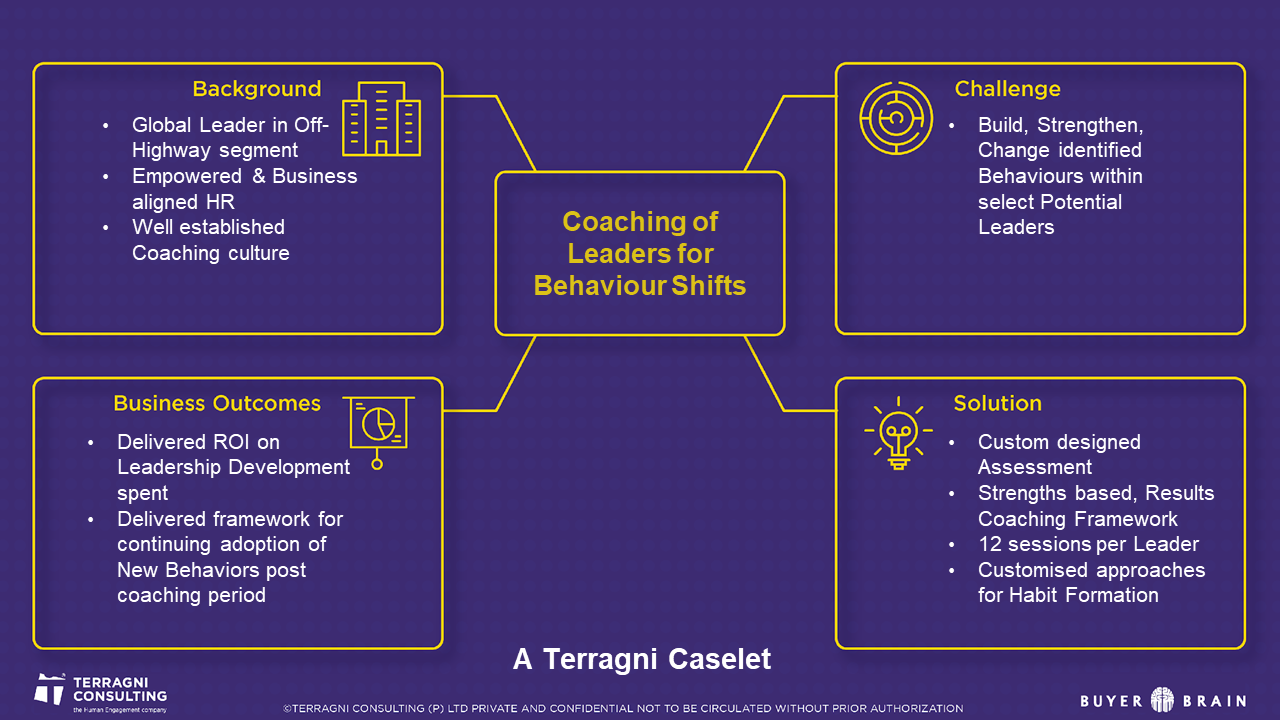 Coaching of Leaders for Behaviour Shifts